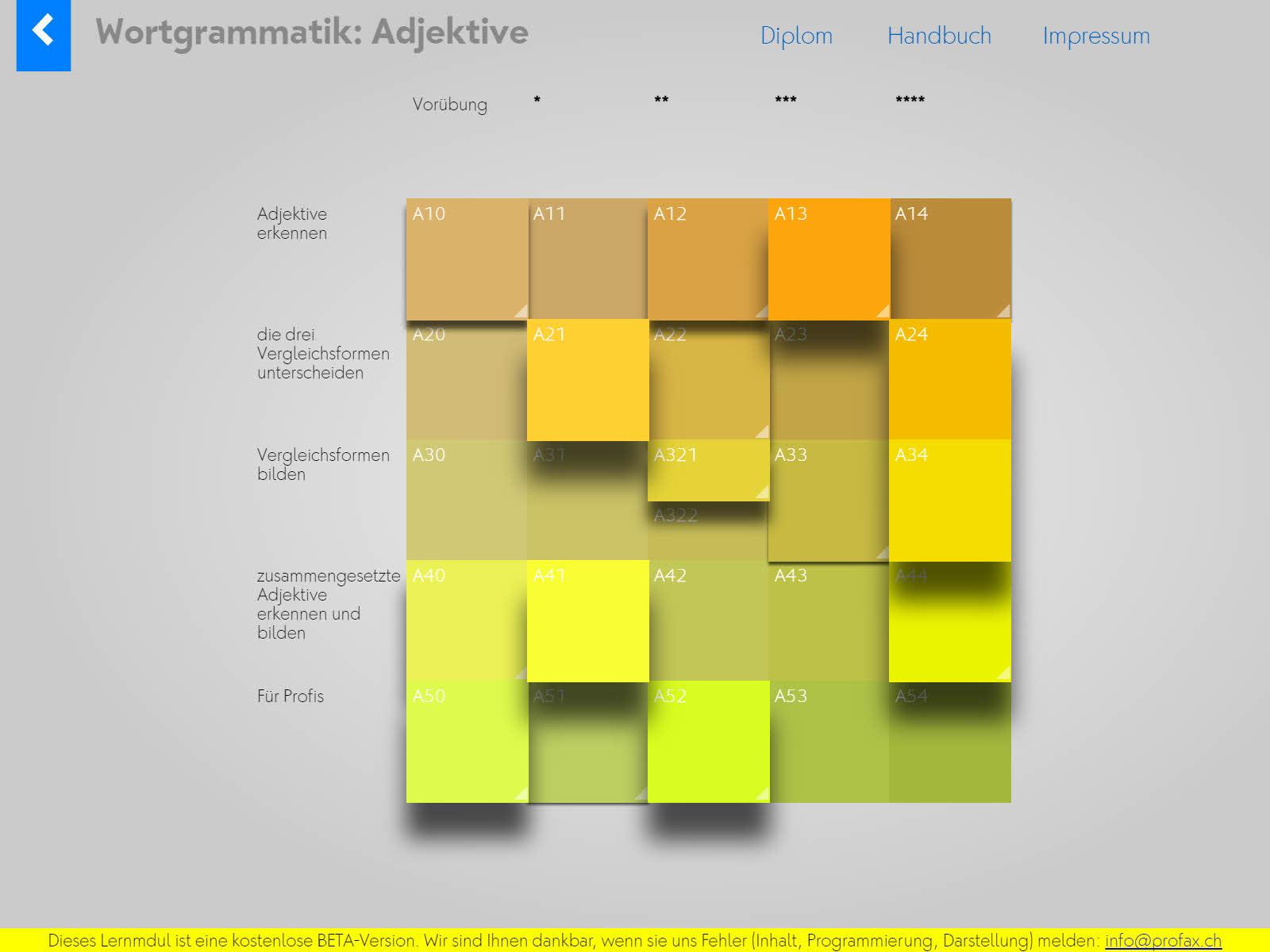 Wortgrammatik: Adjektive Background 5